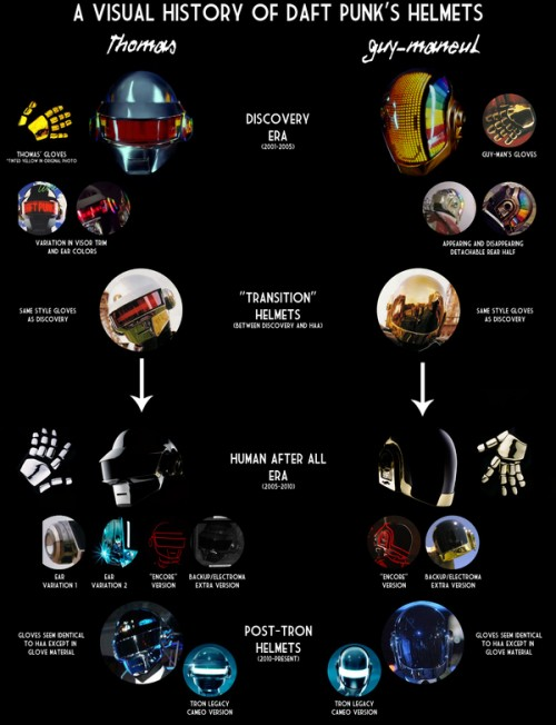 the-evolution-of-daft-punk-helmets-30392-1293637007-2
