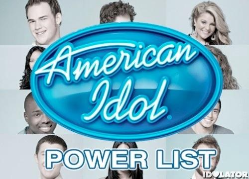 American-Idol-Idolator-Power-List