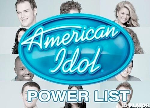 American Idol Idolator Power List