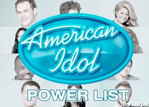 American Idol Power List