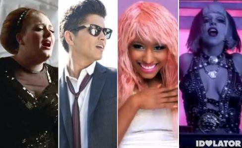 Adele Bruno Mars Nicki Minaj Lady Gaga