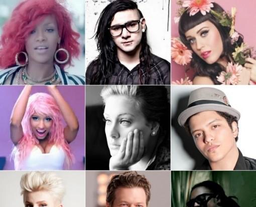 Grammy Awards nominees 2012 Rihanna Robyn Nicki Minaj Blake Shelton Lil Wayne Katy Perry Skrillex Adele Blake Shelton Bruno Mars