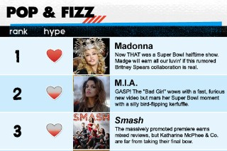 The Idolator Hype Index (Week Of 2.5.12)