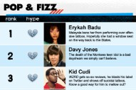 The Idolator Hype Index (Week Of 2.26.12)